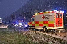 28.02.2020: Nahezu gleich viel Arbeit wie in den letzten beiden Vorjahren: Fast 23.000 Einsätze im Rettungsdienst und Krankentransport